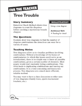 Math mystery tree trouble using a tree diagram printable skills math mystery tree trouble using a tree diagram ccuart Images