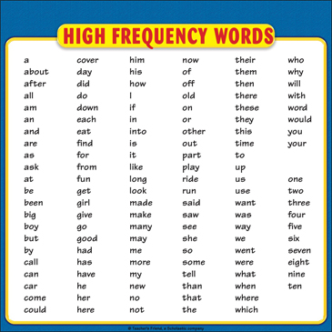 high frequency words list pdf