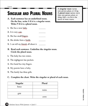 Xlg further Middle School Grammar Worksheets Correcting Sentences Free Best Worksheet Putting Together besides Food Rules Kids furthermore F Cda D C Ed F Fdc F F  ma Worksheet Semi Colon besides Facts About Sunflowers. on punctuation worksheets pdf