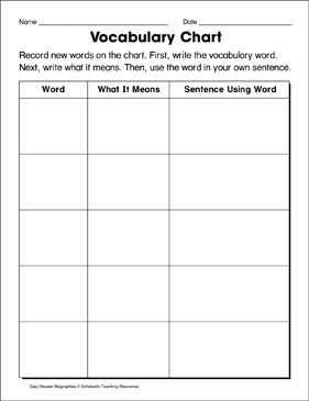 Vocabulary Chart Template Sasolo Annafora Co