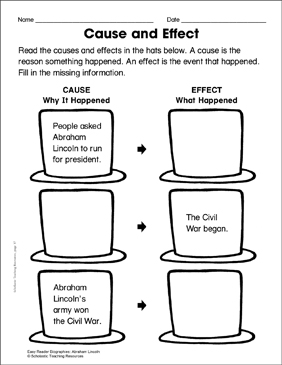 Abraham Lincoln: Lesson Plan \u0026 Activity Page