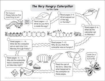 The Very Hungry Caterpillar Reading Response Map