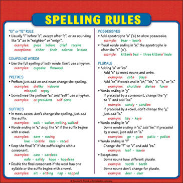 It is a photo of Unforgettable Printable Phonics Rules Charts