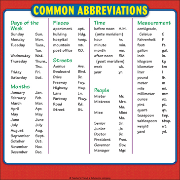 Common Abbreviations Chart Reference Page For Students