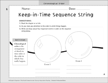 Keep in time sequence string chronological order graphic organizer keep in time sequence string chronological order graphic organizer ccuart Image collections