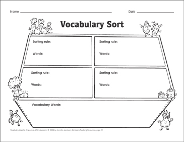 It is a graphic of Dramatic Vocabulary Graphic Organizers Printable