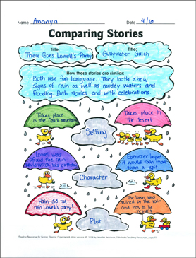 Comparing Stories Story Elements Graphic Organizer Printable
