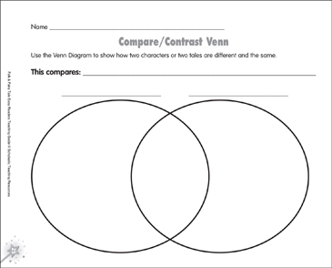 Compare Contrast Venn Diagram Printable Graphic Organizers And
