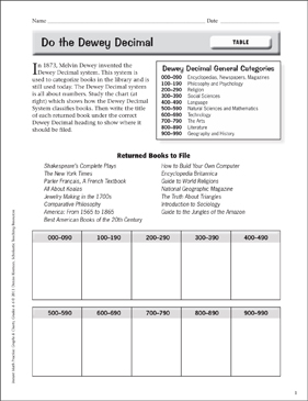 picture about Dewey Decimal System Chart Printable called Do the Dewey Decimal (Desk) Printable Abilities Sheets