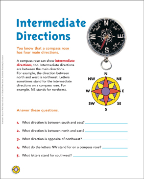 intermediate directions map skills