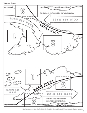 Weather Fronts (Grade 6) - Free Printable Tests and Worksheets ...