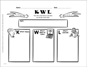 Reading Graphic Organizer: KWL Chart