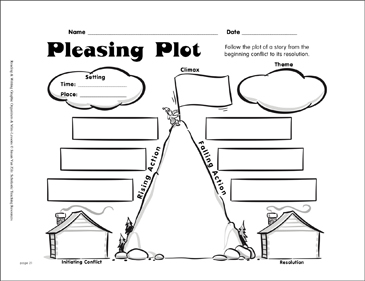 Zany image for printable story map graphic organizer