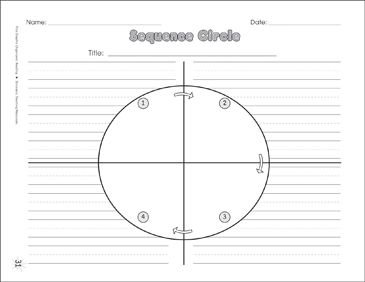 Sequence circle graphic organizer printable graphic organizers and sequence circle graphic organizer ccuart Image collections