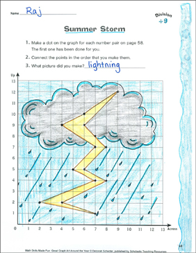 Mystery Picture Graph #1   Worksheet   Education.com