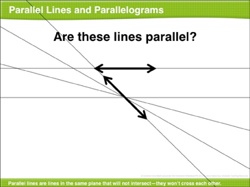 lines of symmetry powerpoint